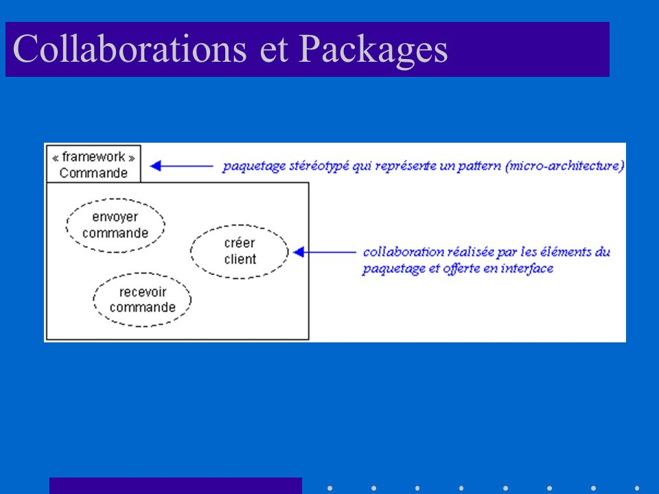 Collaborations et Packages