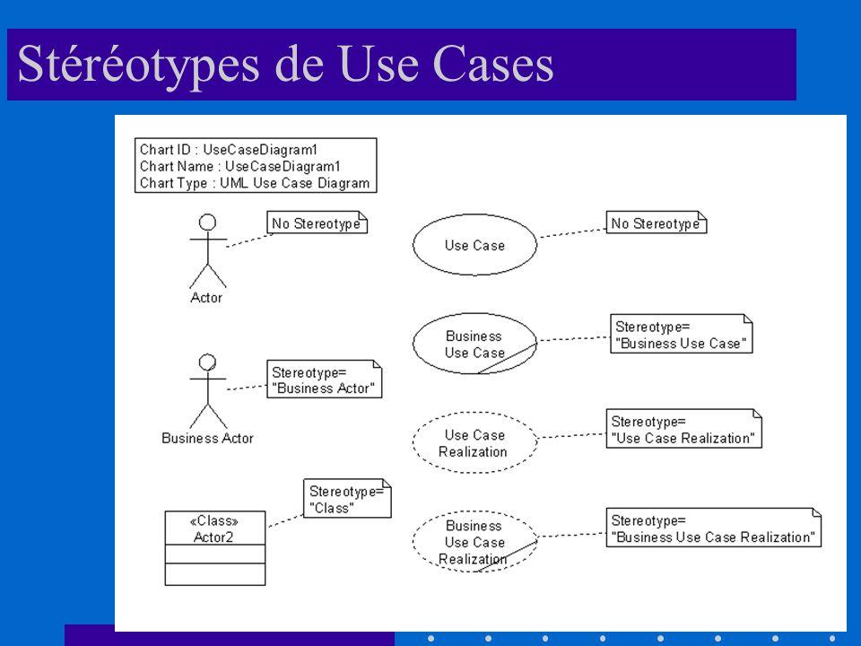 Stéréotypes de Use Cases