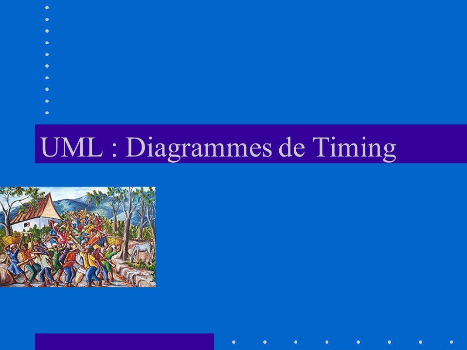 UML : Diagrammes de Timing