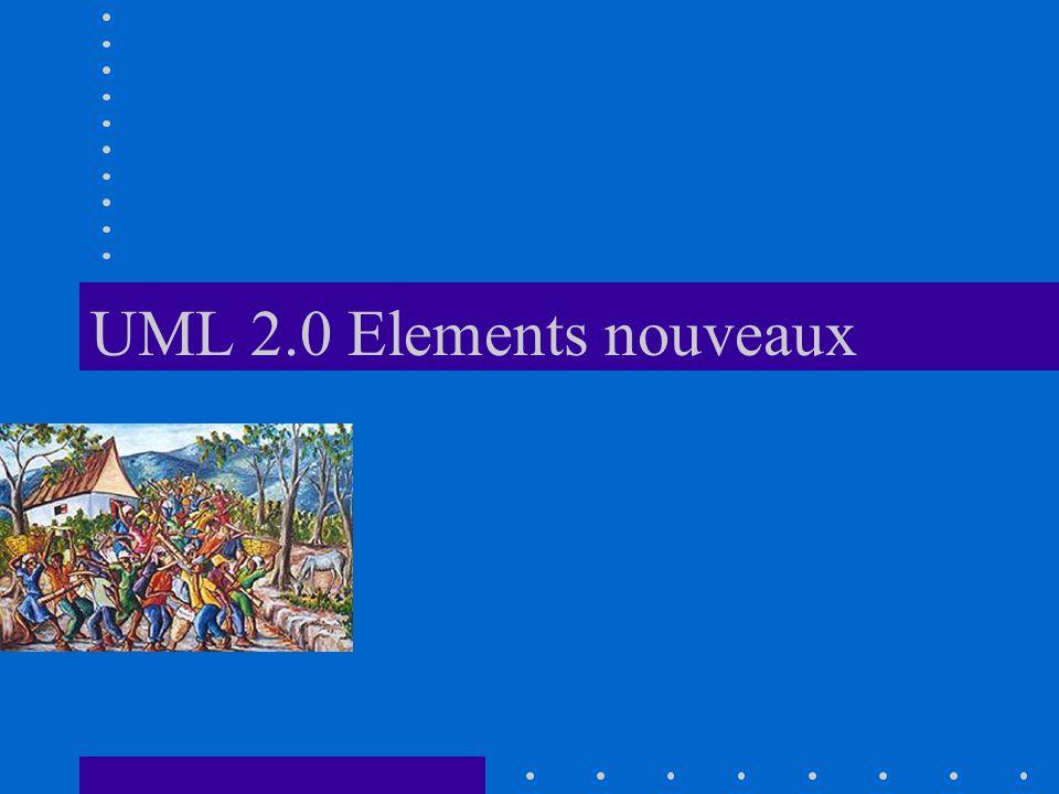 UML 2.0 Elements nouveaux