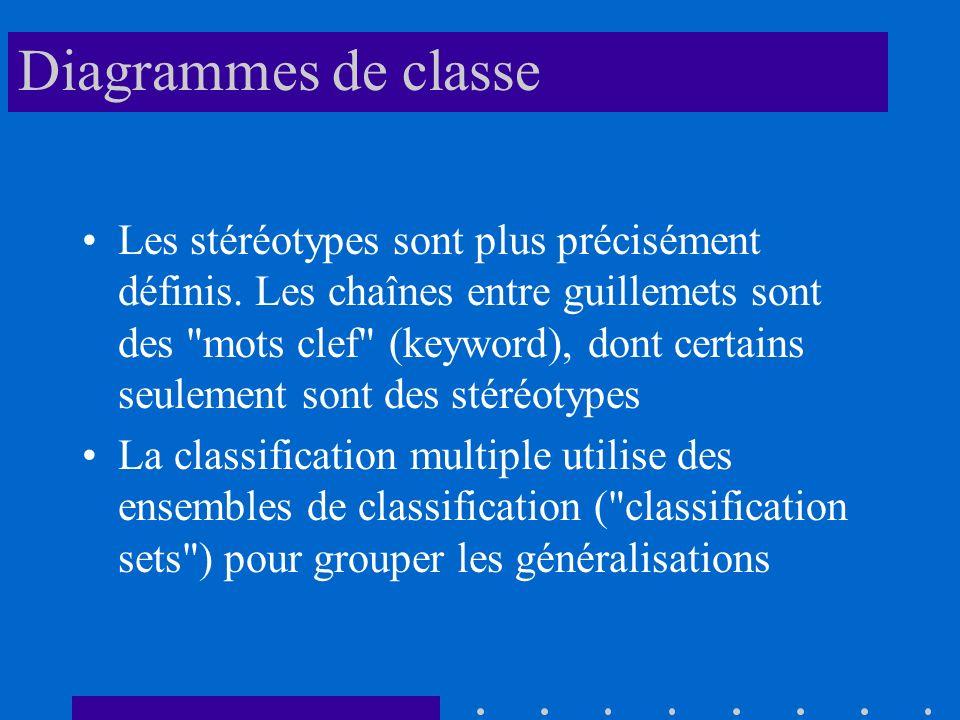 Diagrammes de classe