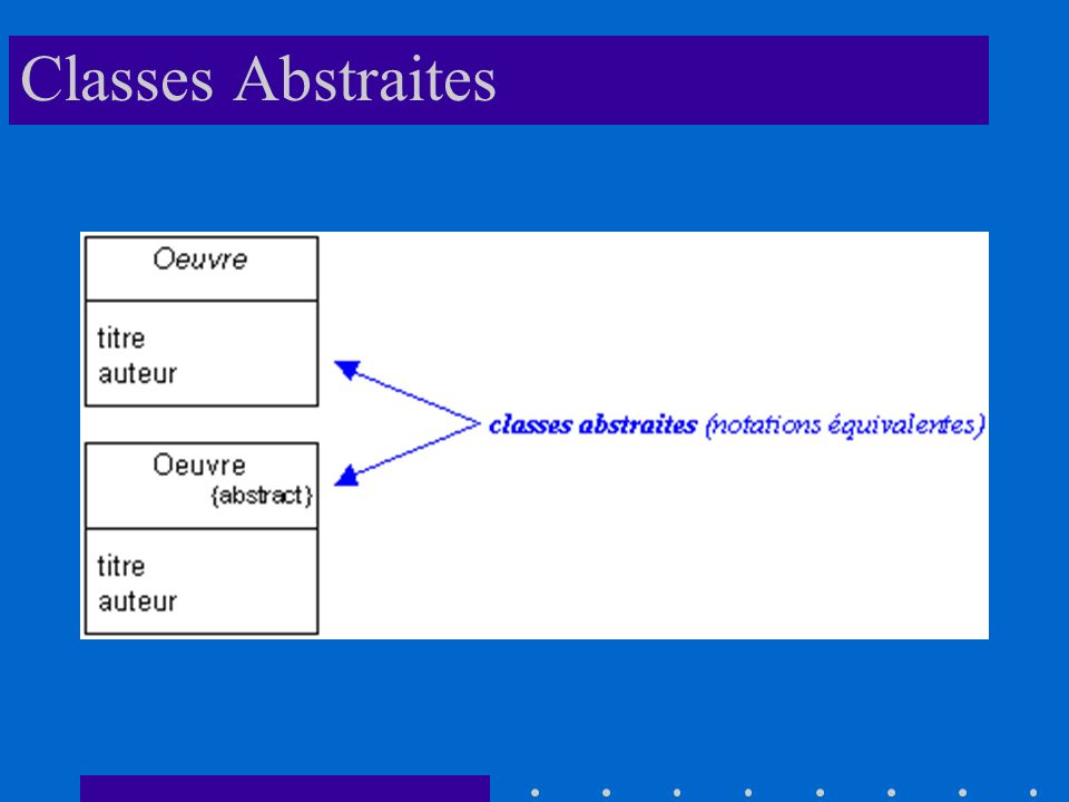 Classes Abstraites