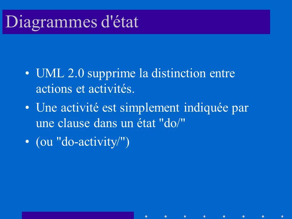 Diagrammes d état UML 2.0 supprime la distinction entre actions et activités. Une activité est simplement indiquée par une clause dans un état do/