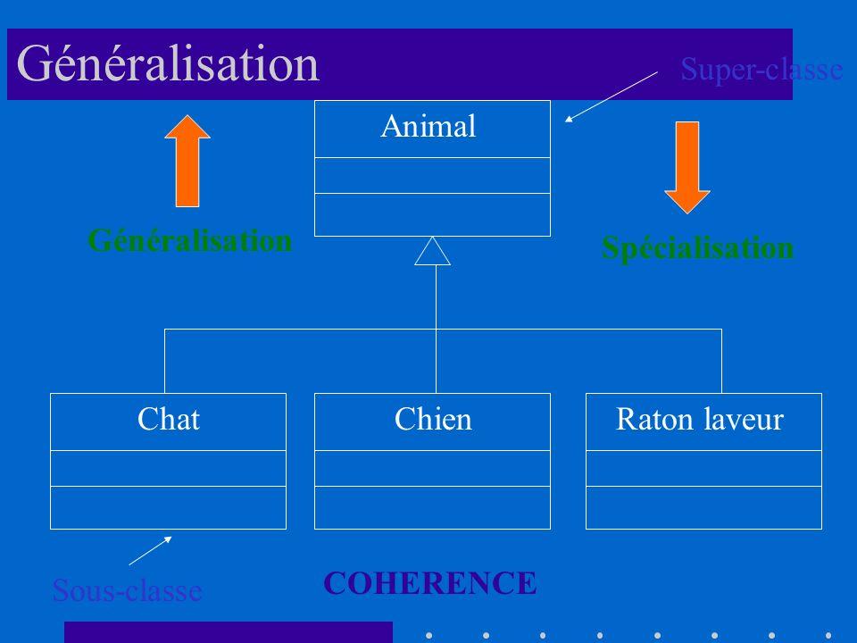Généralisation Super-classe Animal Généralisation Spécialisation Chat