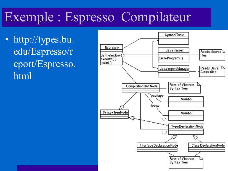 Exemple : Espresso Compilateur