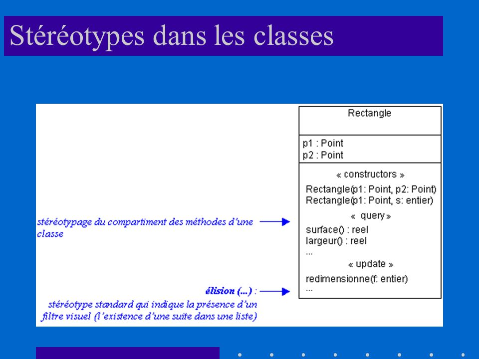 Stéréotypes dans les classes