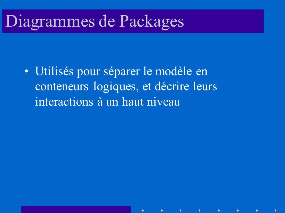 Diagrammes de Packages