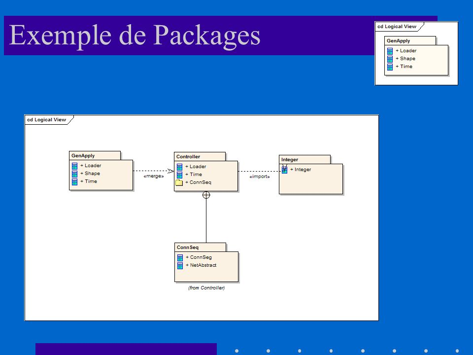 Exemple de Packages
