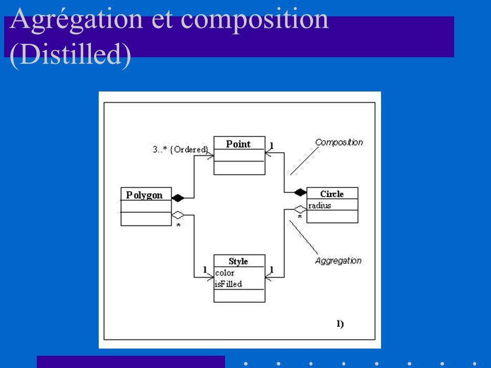 Agrégation et composition (Distilled)