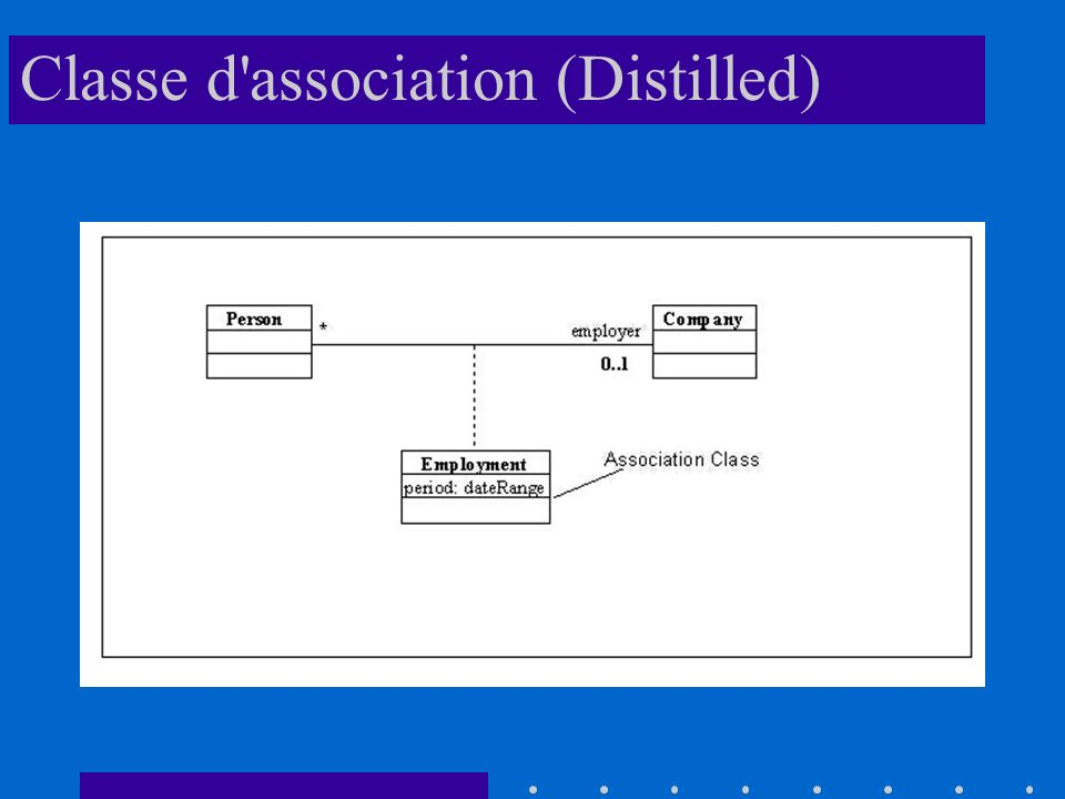 Classe d association (Distilled)