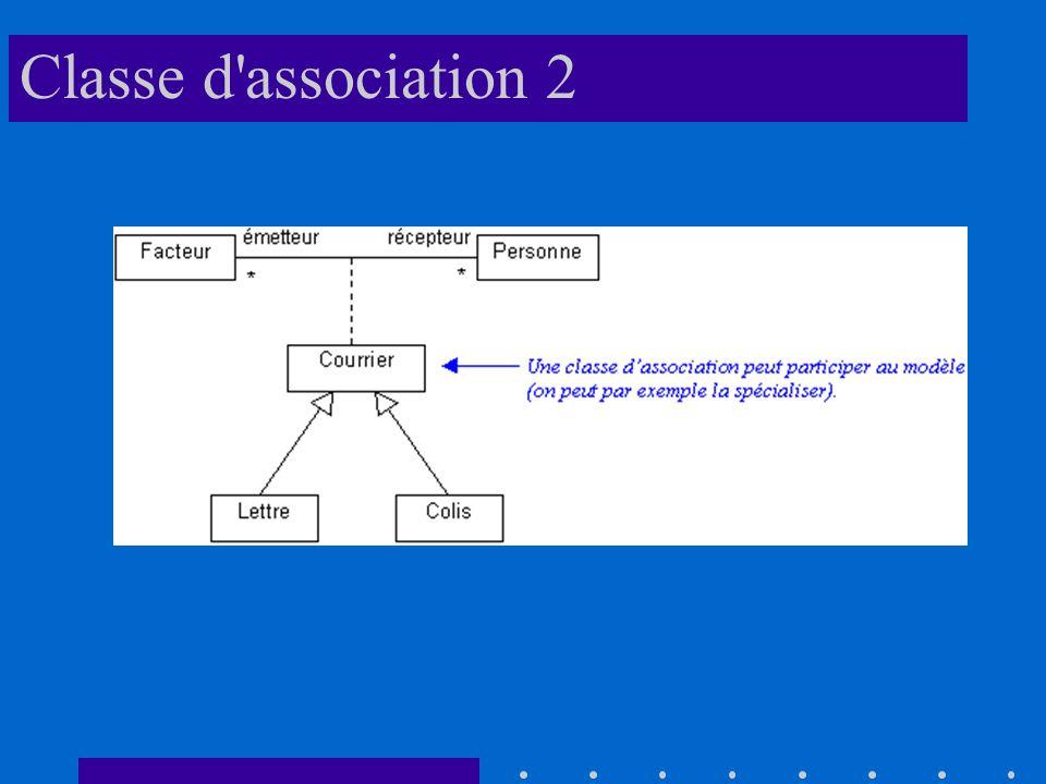 Classe d association 2