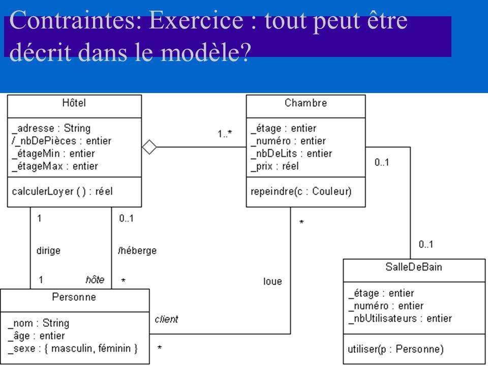 Contraintes: Exercice : tout peut être décrit dans le modèle
