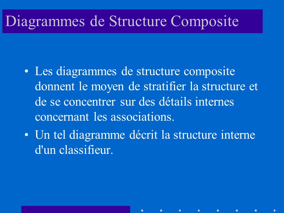 Diagrammes de Structure Composite