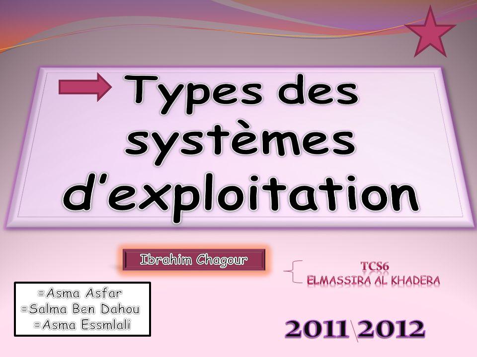 Types des systèmes d'exploitation