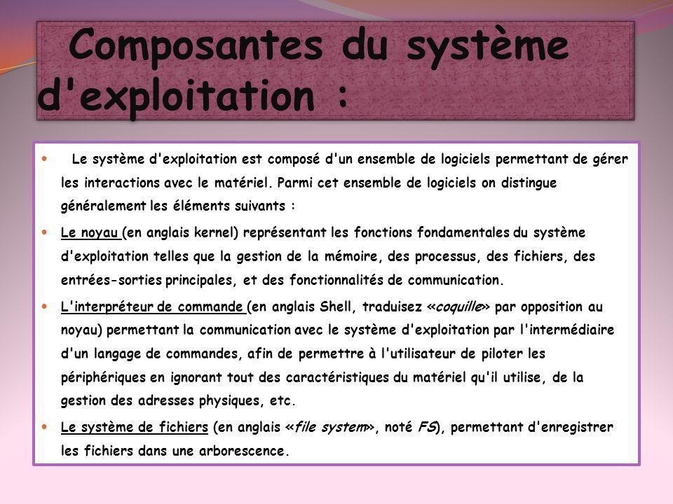Composantes du système d exploitation :