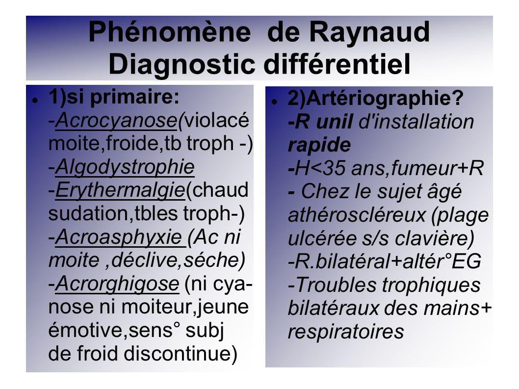 Phénomène de Raynaud Diagnostic différentiel