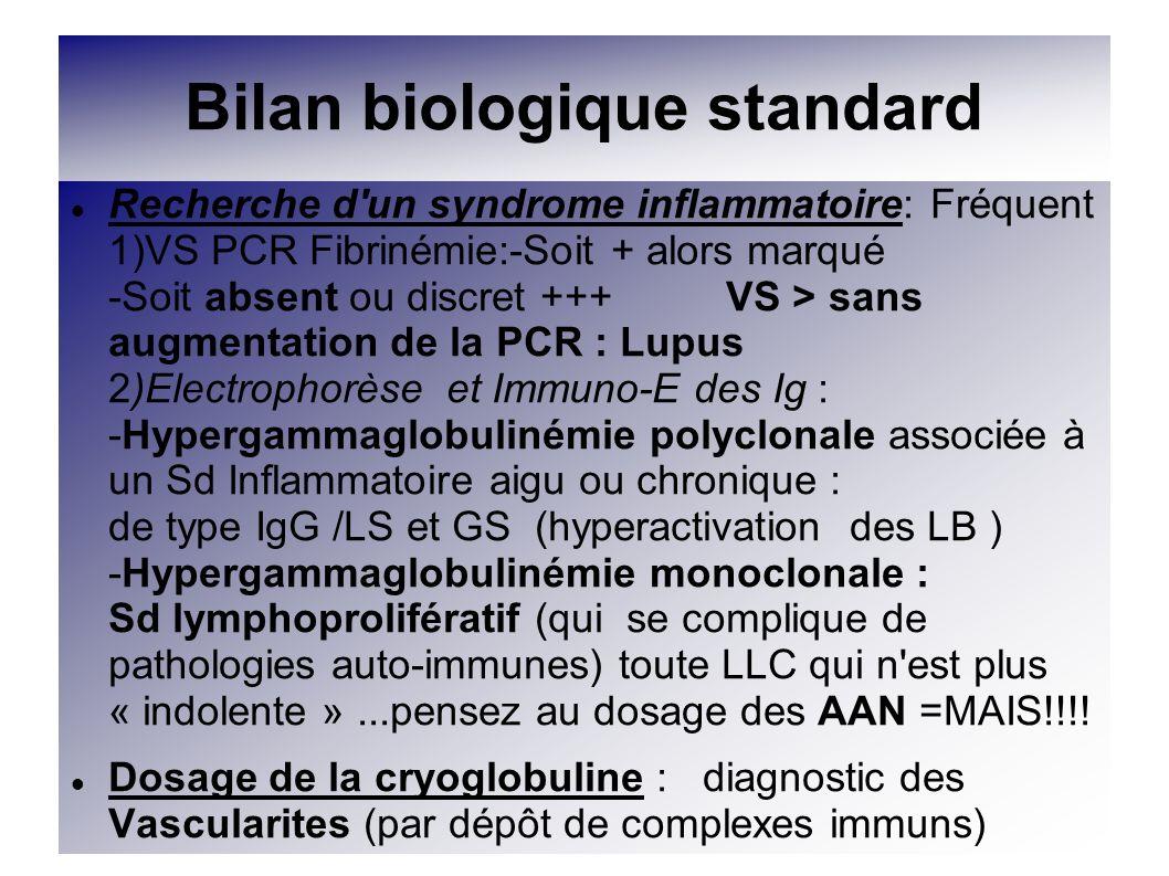 Bilan biologique standard