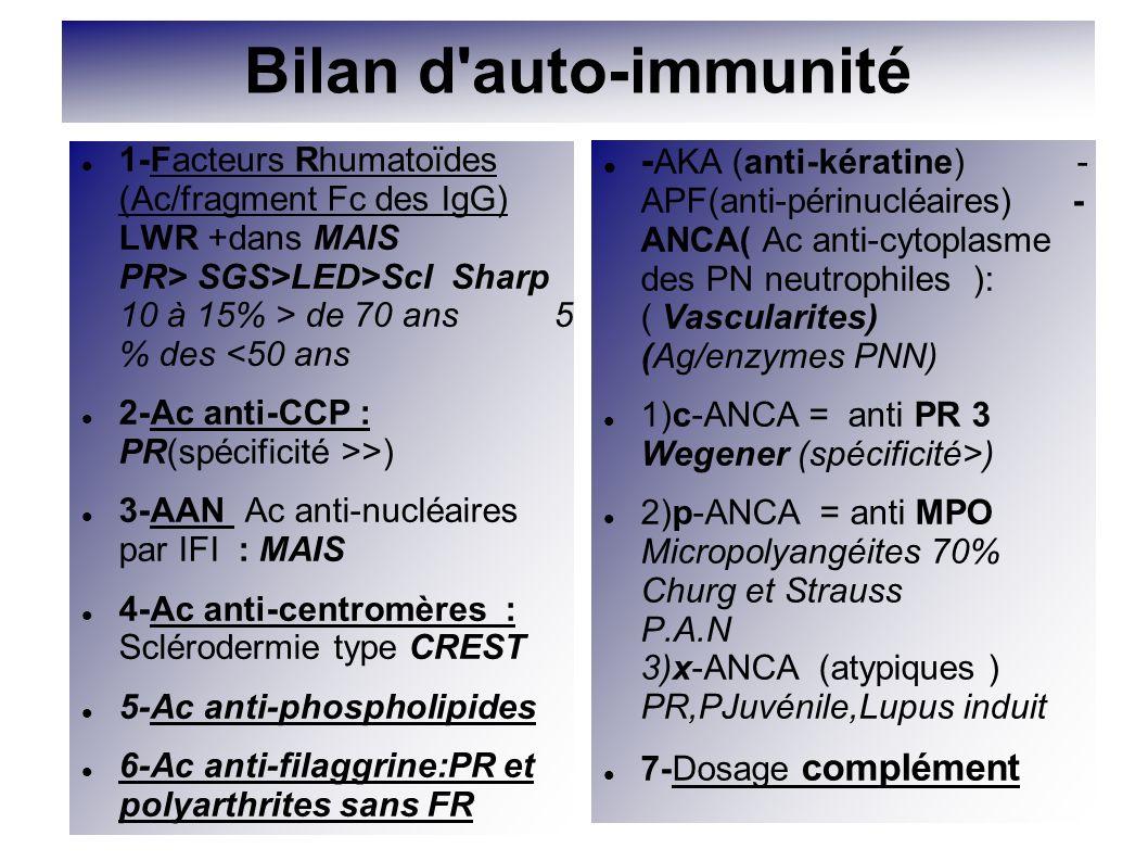 Bilan d auto-immunité