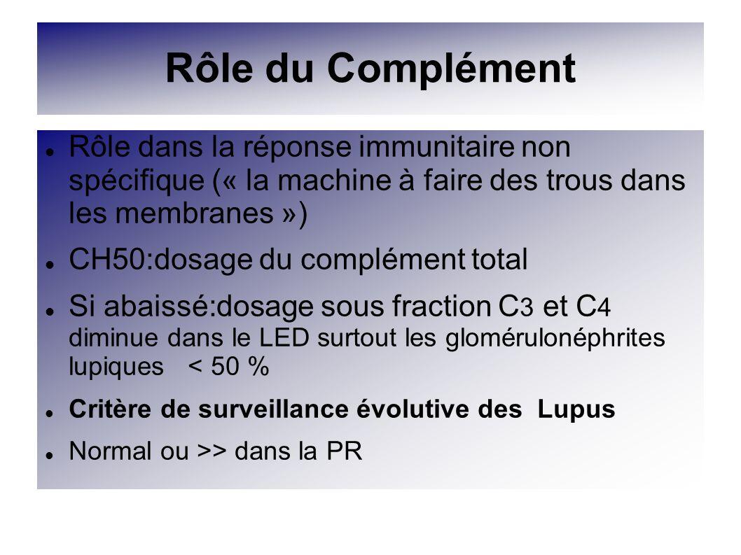 Rôle du Complément Rôle dans la réponse immunitaire non spécifique (« la machine à faire des trous dans les membranes »)