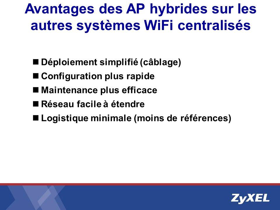 Avantages des AP hybrides sur les autres systèmes WiFi centralisés