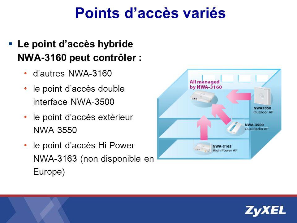 Points d'accès variés Le point d'accès hybride NWA-3160 peut contrôler : d'autres NWA-3160. le point d'accès double interface NWA-3500.