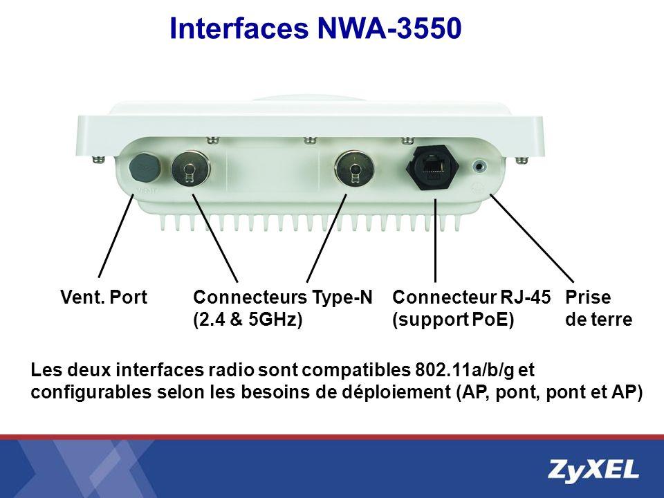 Interfaces NWA-3550 Vent. Port Connecteurs Type-N Connecteur RJ-45 Prise. (2.4 & 5GHz) (support PoE) de terre.