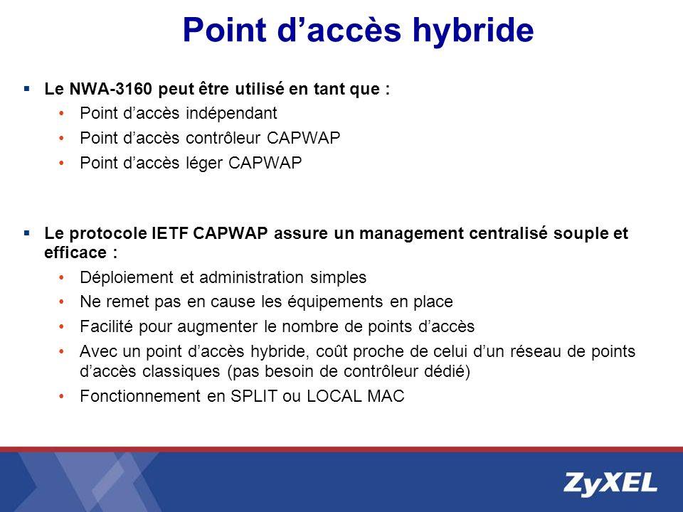 Point d'accès hybride Le NWA-3160 peut être utilisé en tant que :