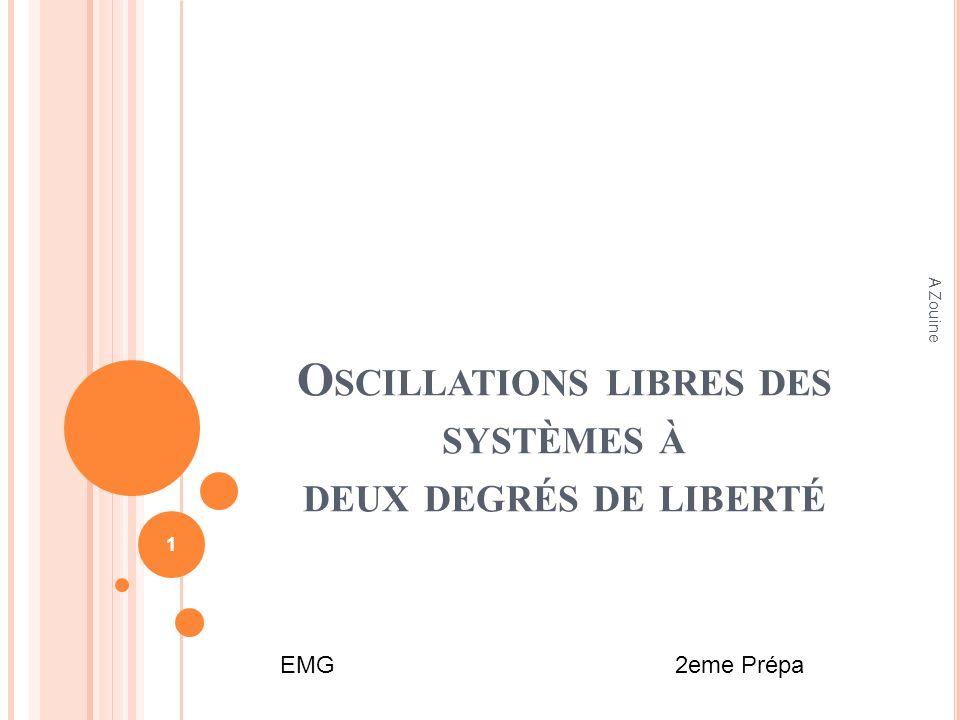 Oscillations libres des systèmes à deux degrés de liberté