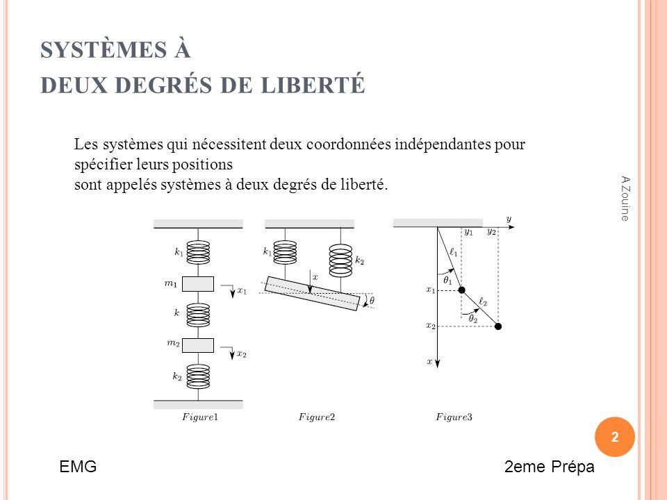 systèmes à deux degrés de liberté