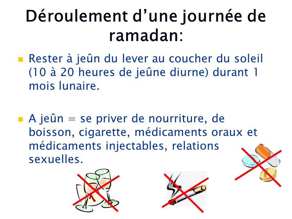 Déroulement d'une journée de ramadan: