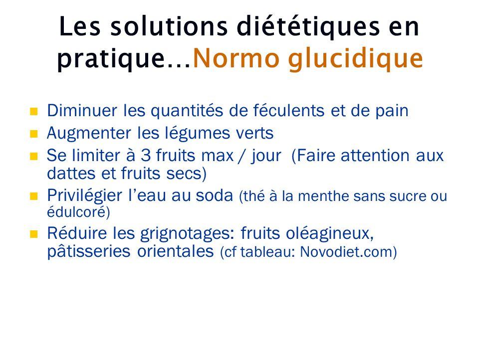 Les solutions diététiques en pratique…Normo glucidique