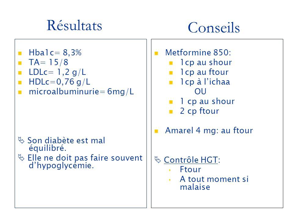 Résultats Conseils Hba1c= 8,3% TA= 15/8 LDLc= 1,2 g/L HDLc=0,76 g/L