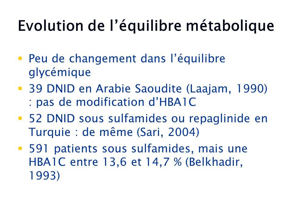 Evolution de l'équilibre métabolique