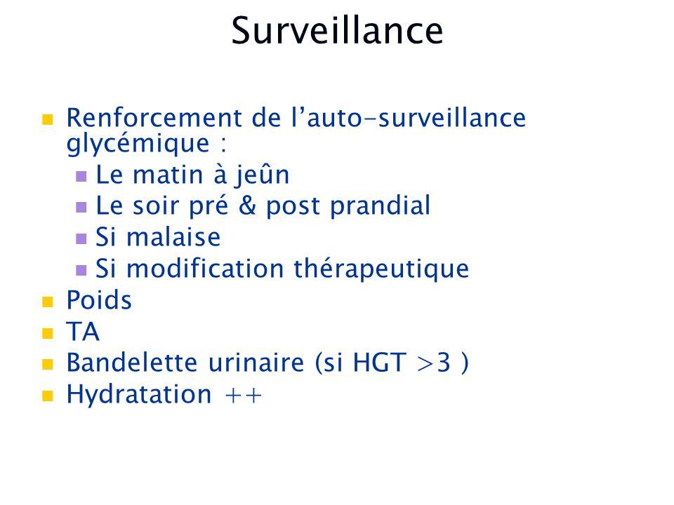 Surveillance Renforcement de l'auto-surveillance glycémique :