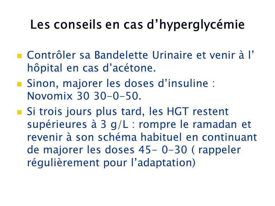 Les conseils en cas d'hyperglycémie