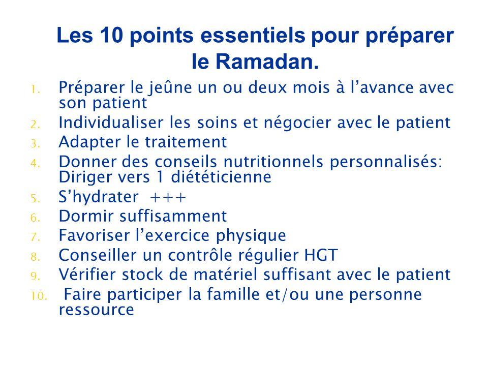 Les 10 points essentiels pour préparer le Ramadan.