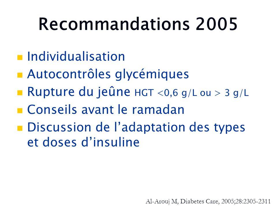 Recommandations 2005 Individualisation Autocontrôles glycémiques