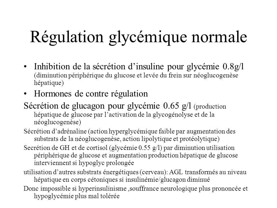 Régulation glycémique normale