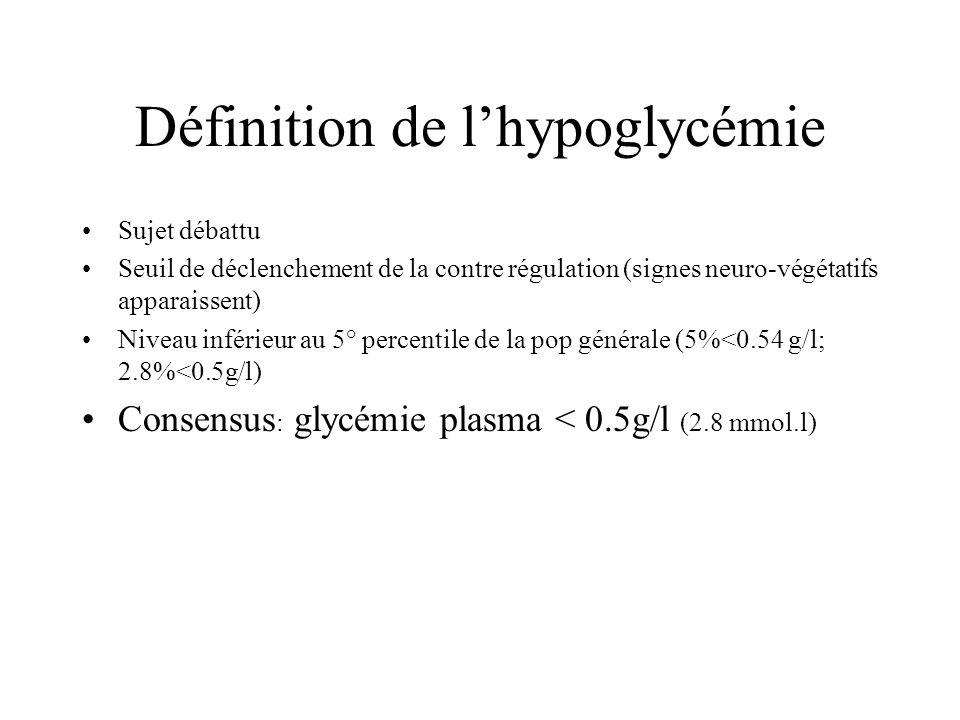 Définition de l'hypoglycémie