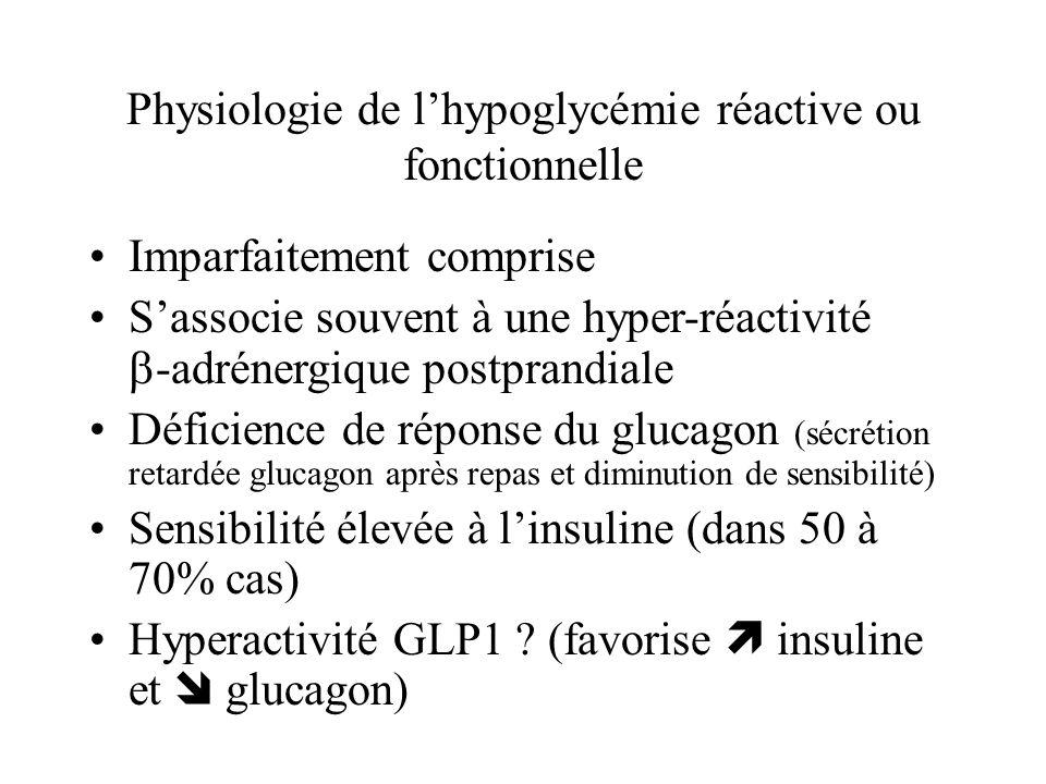 Physiologie de l'hypoglycémie réactive ou fonctionnelle