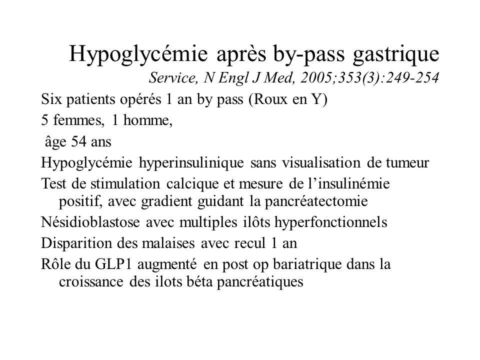 Hypoglycémie après by-pass gastrique Service, N Engl J Med, 2005;353(3):249-254
