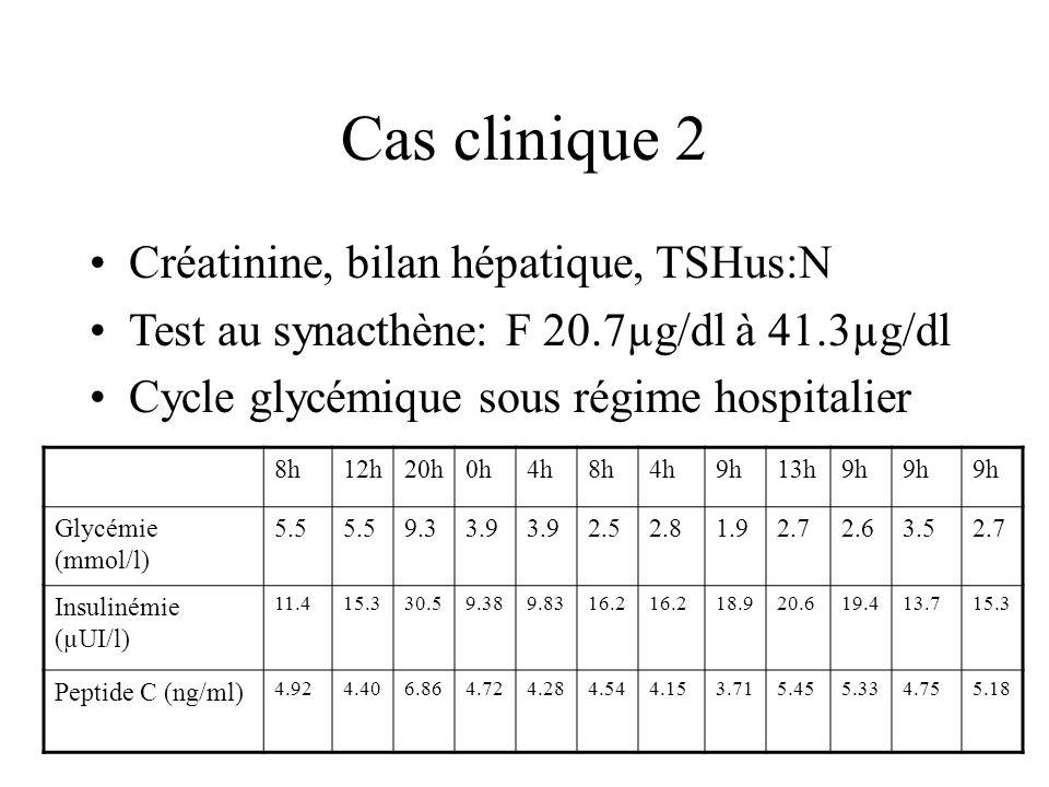 Cas clinique 2 Créatinine, bilan hépatique, TSHus:N