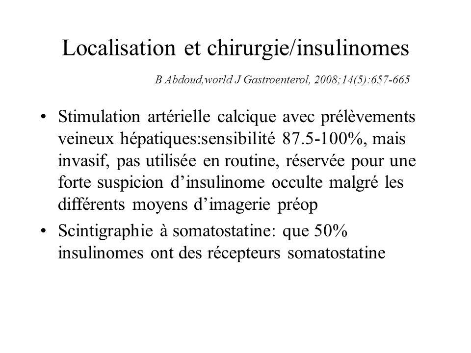 Localisation et chirurgie/insulinomes