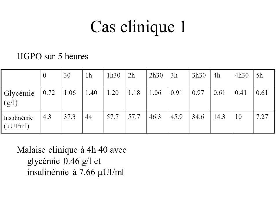Cas clinique 1 HGPO sur 5 heures