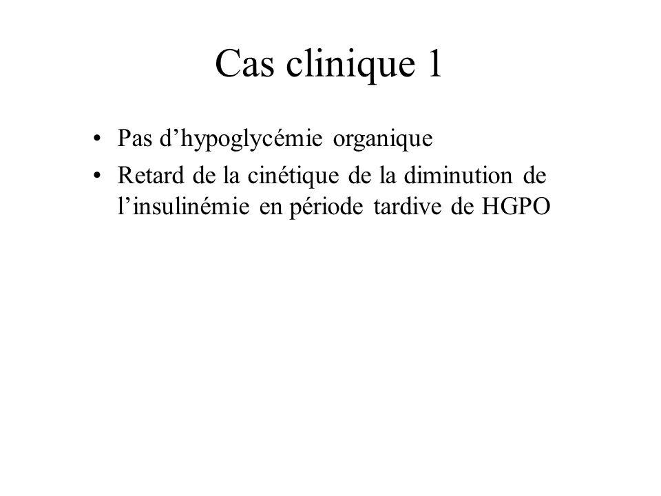 Cas clinique 1 Pas d'hypoglycémie organique