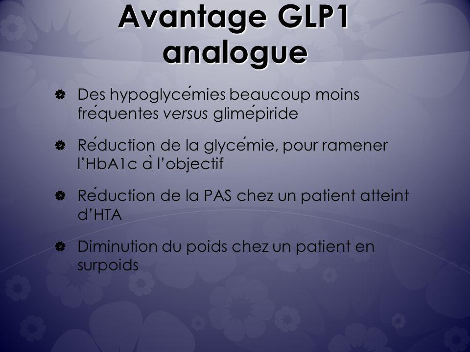 Avantage GLP1 analogue Des hypoglycémies beaucoup moins fréquentes versus glimépiride.