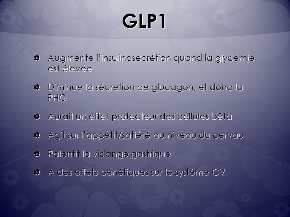 GLP1 Augmente l'insulinosécrétion quand la glycémie est élevée