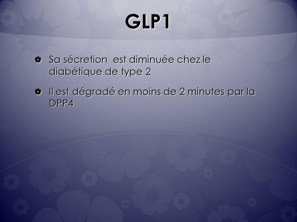 GLP1 Sa sécretion est diminuée chez le diabétique de type 2