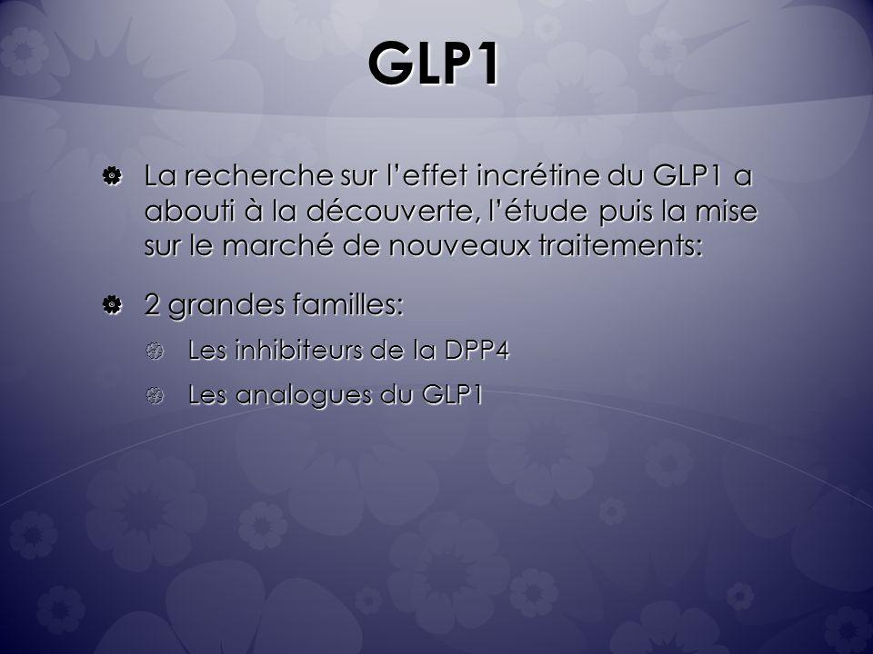 GLP1 La recherche sur l'effet incrétine du GLP1 a abouti à la découverte, l'étude puis la mise sur le marché de nouveaux traitements: