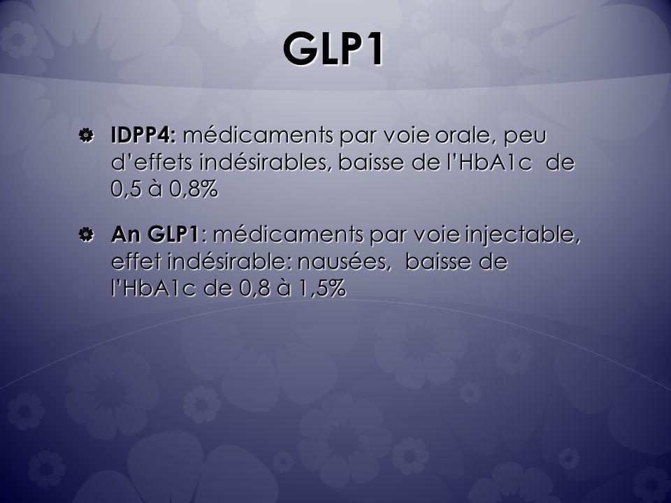 GLP1 IDPP4: médicaments par voie orale, peu d'effets indésirables, baisse de l'HbA1c de 0,5 à 0,8%